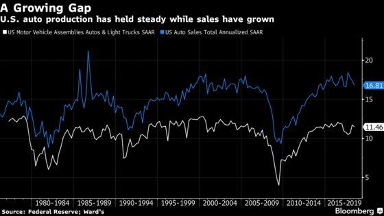 Trump Takes Heat on Car Tariffs as Industry Warns of Job Losses