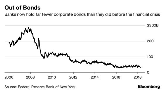 Wall Street Fears the End of an Era