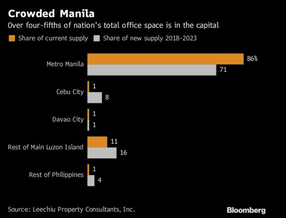 Duterte Has Grand Ambitions to Share Manila's Wealth
