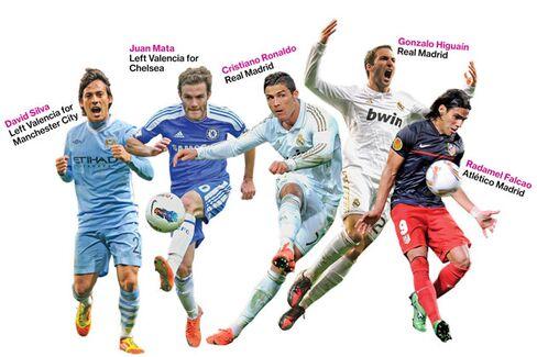 Spanish Soccer's Economic Crisis