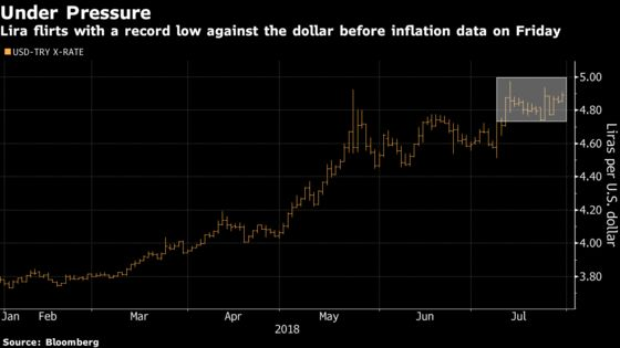 Turkish Lira Extends Decline as Threat of U.S. Sanctions Weighs