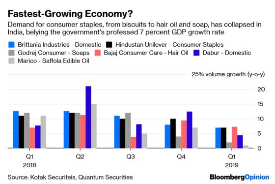India Hoped for an Abe. It Got a Lost Decade