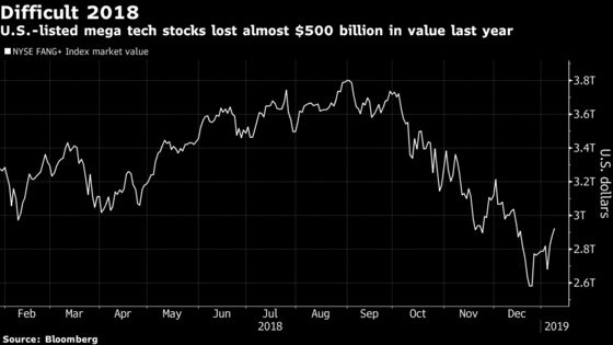 World's Largest Money Manager Isn't Giving Up on Tech Stocks Yet