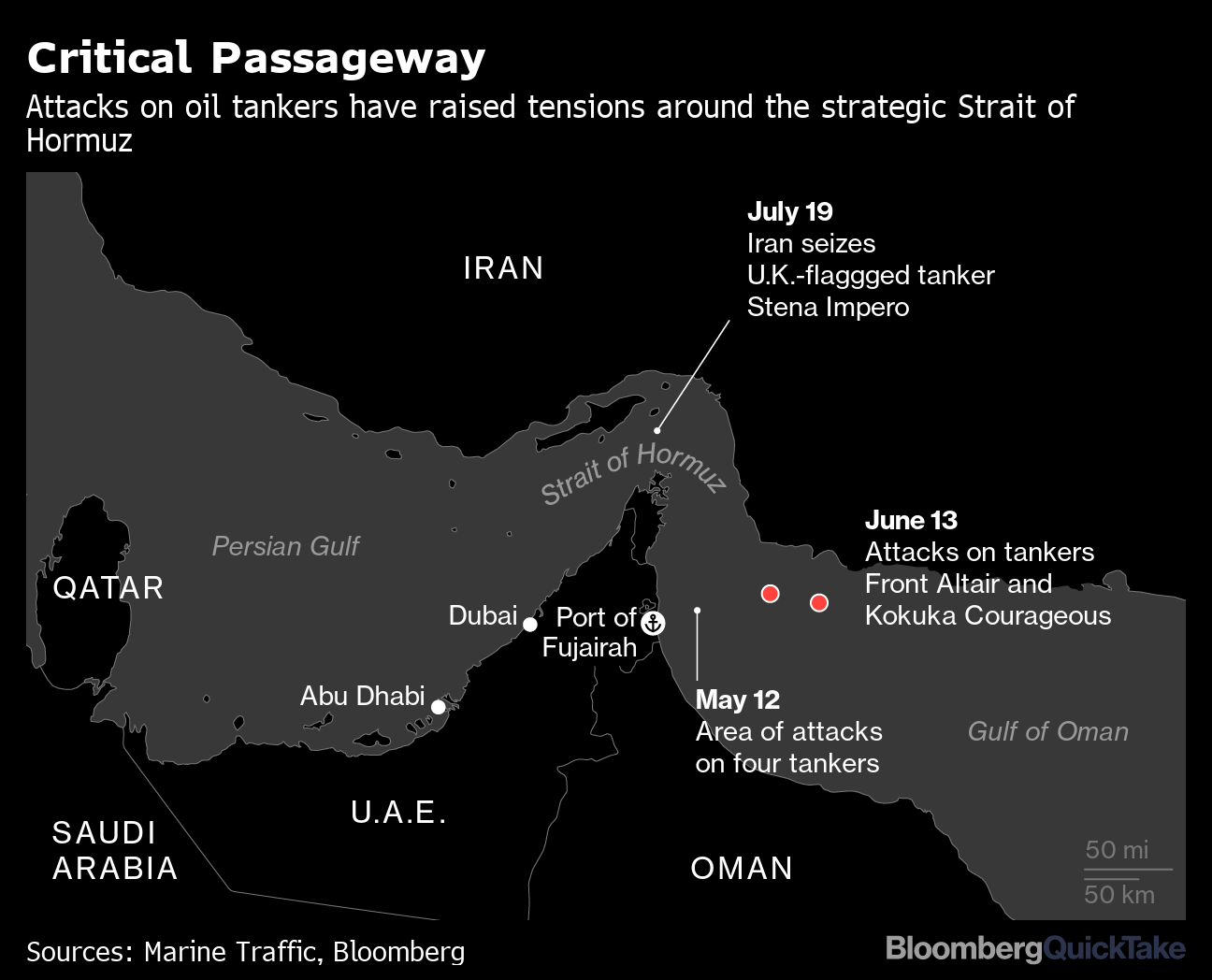 Why Strait of Hormuz Is World's Oil Flashpoint - Bloomberg