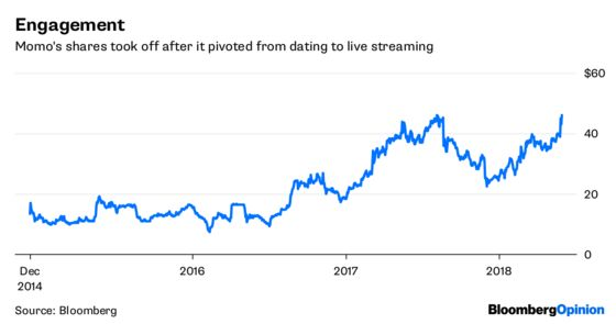 Sex Doesn't Sell for Streaming Apps Chasing Investors