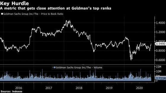 Goldman Plans New Round of Job Cuts as Pandemic Pause Ends