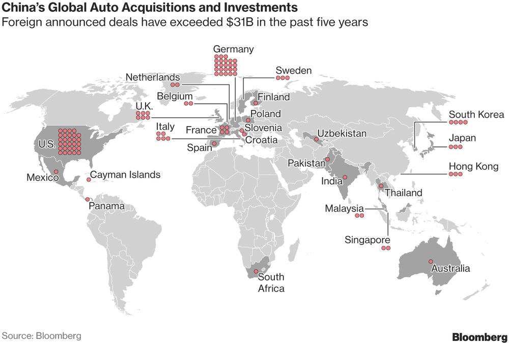 China's Carmakers Want to Dominate World's Next Era of Driving