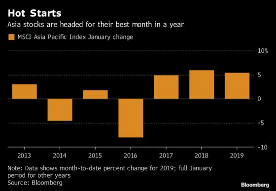 Little Faith in Asia Stocks as Traders Eye This Week's Events