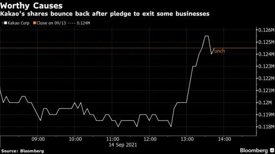 Facing Pressure, Kakao Billionaire to Jettison Decade-Old Model
