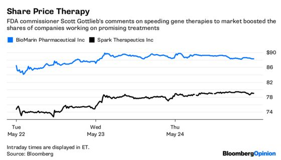 Pharma's Biggest Dealmakers Face More Than M&A Risks