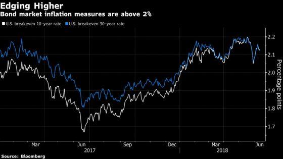 Retail Investors Fear Inflation, Pour Record Cash Into TIPS ETFs