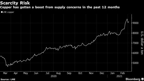 Billionaire Miner Sees Copper Supply as National Security Issue
