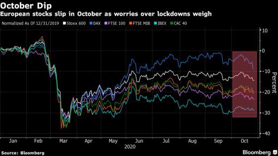 European Stocks Dip to May Low as Virus Woes Overshadow Earnings