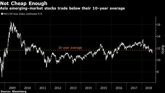 Emerging Value in Asia Stocks Not Enough to Win Investors