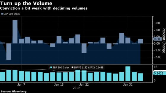 State of the S&P 500 Exposes Bearish Amnesiacs: Taking Stock