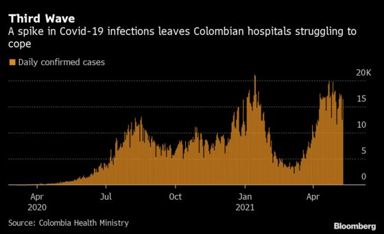 Central Banker Expects Significant Damage From Colombian Unrest