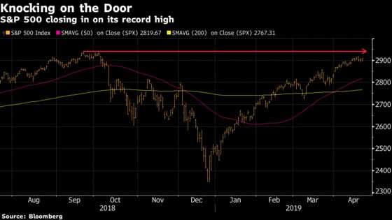 S&P 500's Path to Record Goes Through Favorable Tech Setup