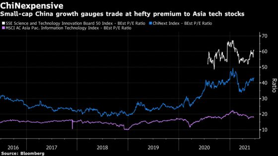 China's 'Small Giants' Lure Investors Hunting for Big Gains