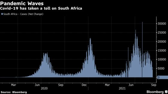 Worst-Ever Death Claims Lay Bare Pandemic's Toll on South Africa