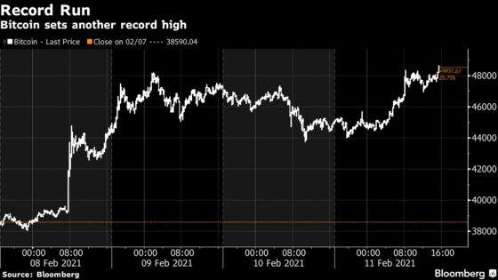 Bitcoin Hits Record as Mastercard, BNY Mellon Embrace Crypto