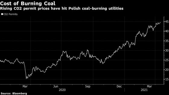 EU Coal Laggard Faces Snags in Plan to Spinoff Dirty Assets
