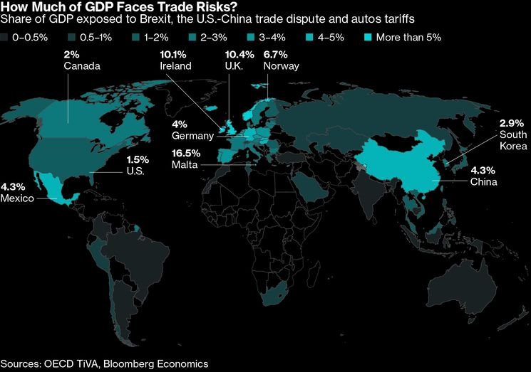relates to U.S.-China Trade Deal Talks Enter Endgame: Global Economy Week