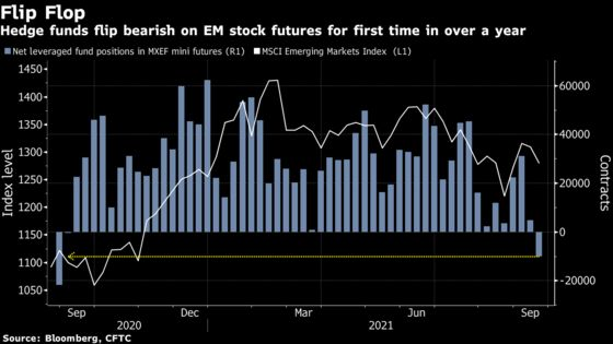 High-Pressure Week for Global Markets Starts With Steep Losses