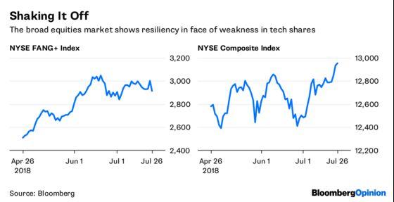 Take a Bow, Stock Market Bulls. You Earned It.