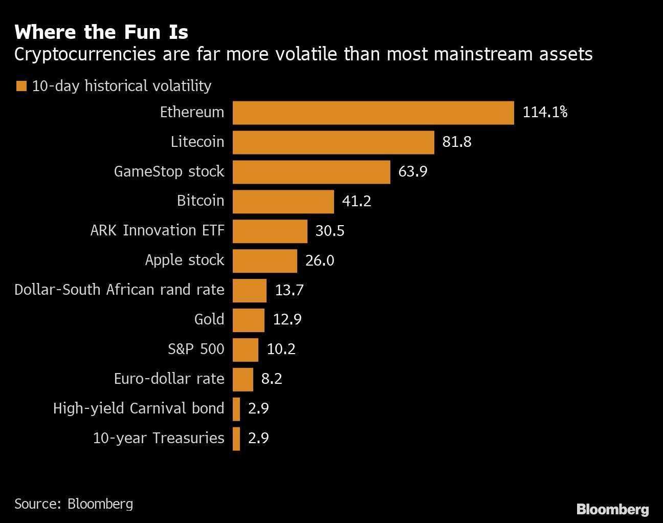 i migliori proprietari di bitcoin