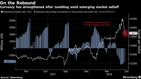 Emerging Market Central Bankers Say Fed Must Be Mindful of Rout