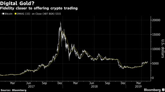 Fidelity Will Offer Cryptocurrency Trading Within a Few Weeks