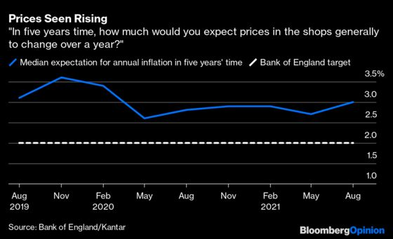 A Perfect Storm Threatens to Engulf the Bank of England