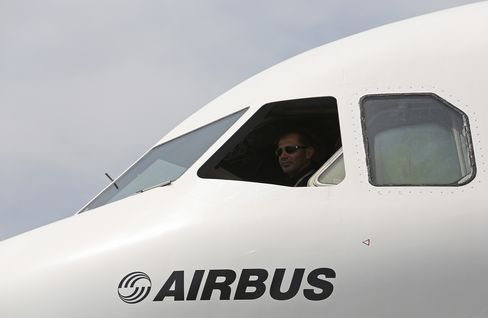 Airbus-Boeing $129 Billion Order Flurry Tests Patience of Buyers