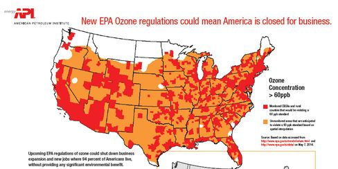The API says that if the EPA tightens ozone restrictions, business activity would stall across most of the U.S. Red is bad.