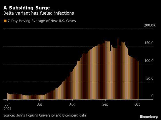 Fauci Says U.S. Is Turning the Corner on Latest Covid Surge
