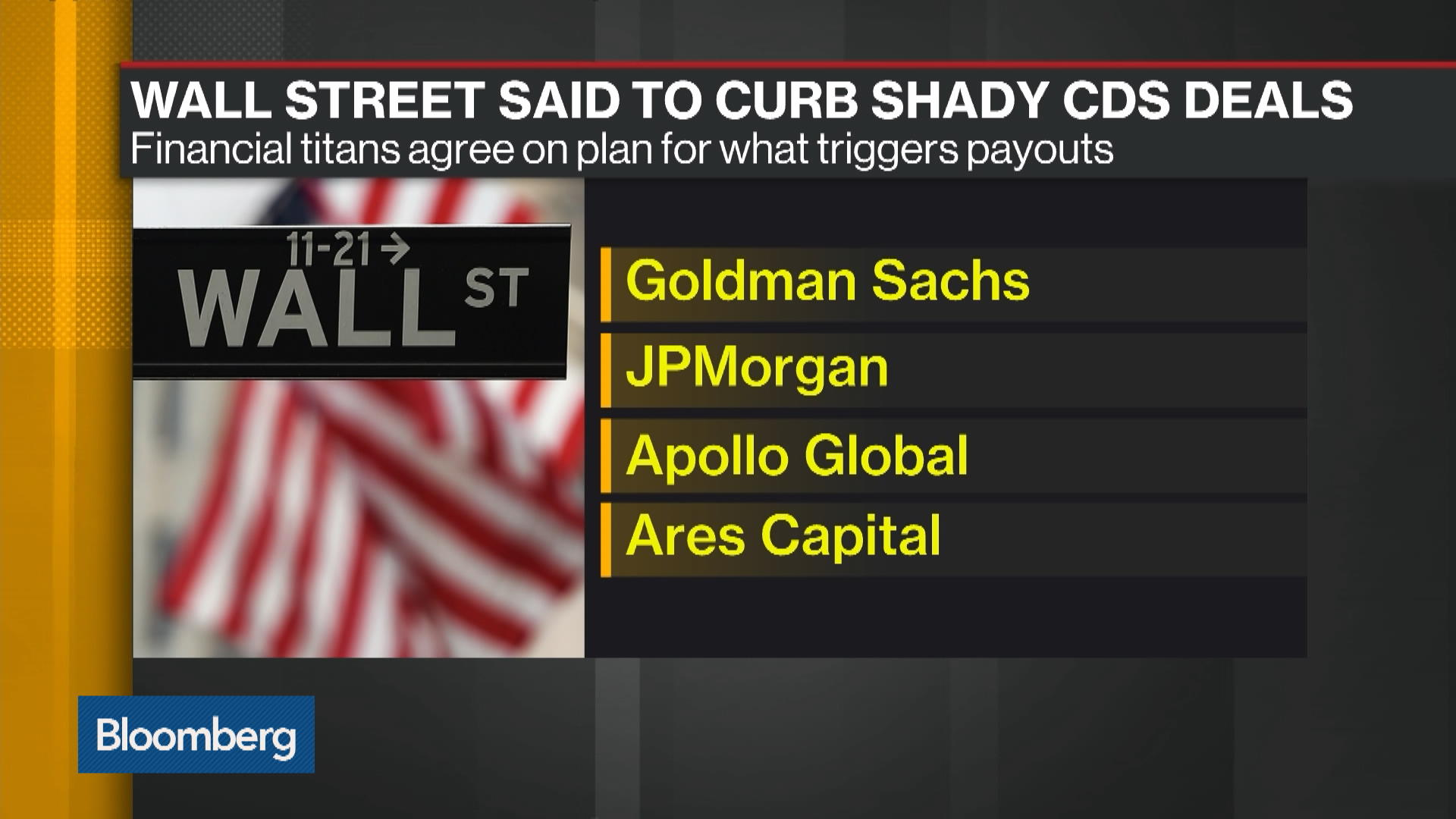 Wall Street Said to Curb Shady CDS Deals