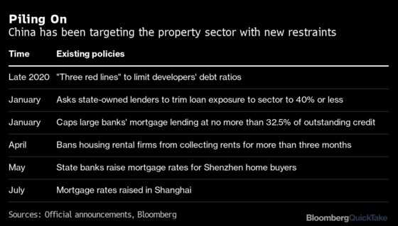 Why China Could Be Serious About a Property Tax Now