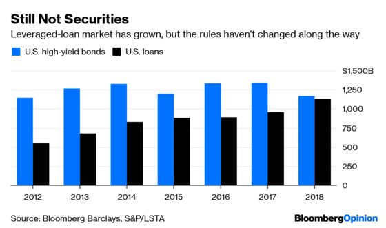 Leveraged-Loan Investors Can't Feign Gullibility