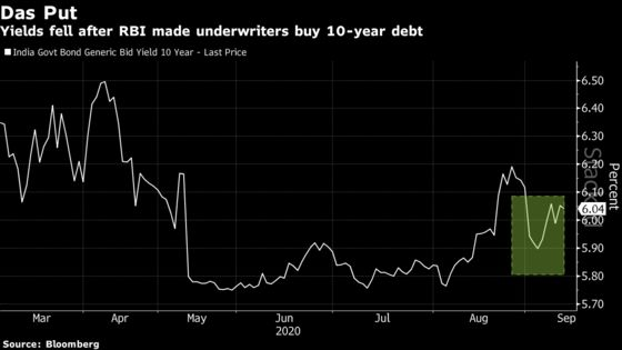 Underwriters Rescue India 10-Year Bond Sale Amid Supply Worries