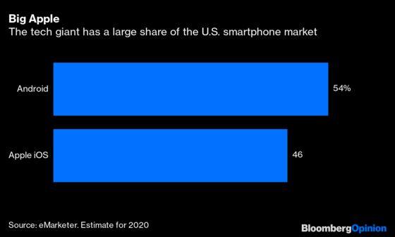 Apple's Big App StorePrice Cut Isn't Nearly Enough