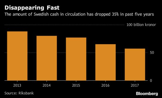 Swedish Competition Agency Rejects Forcing Banks to Handle Cash