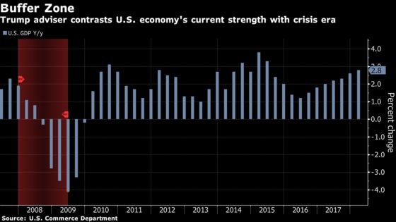 Trump Aide Says U.S. Economy Can Absorb Hit From China Tensions