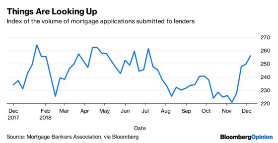 Trouble in Housing? It's More 1994 Than 2007