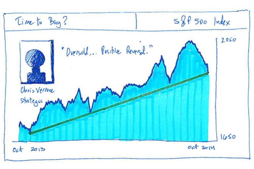 Value Investing the David Herro Way