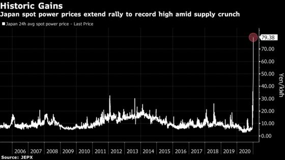 Japan's Historic Power Market Rally Triggers Government Probe