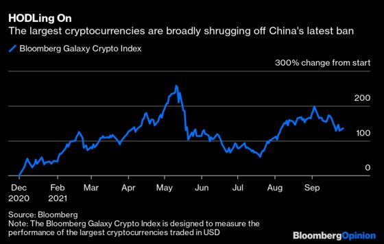 Even the People's Bank of China Can't Kill Bitcoin FOMO