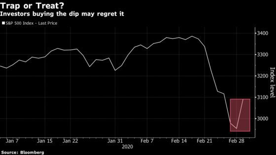 Hedge Fund Winners Warn Investors: Beware of Buying the Dip