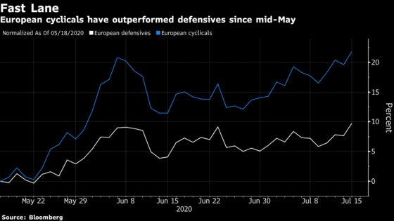 Euphoric European Markets Look to Leaders to Strike a Deal