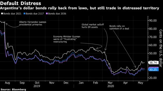 Argentina's Stumble to Default Caps Brutal Four-Year Decline