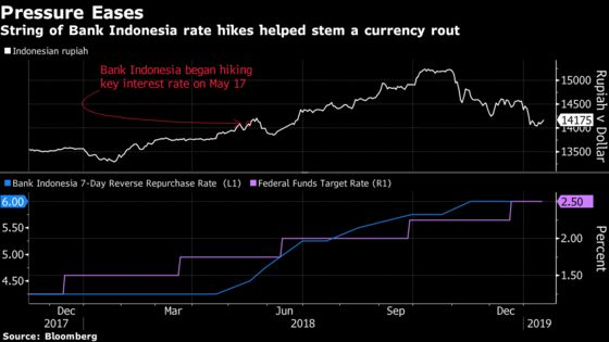 Bank Indonesia Vows to Remain Vigilant as It Leaves Rate on Hold